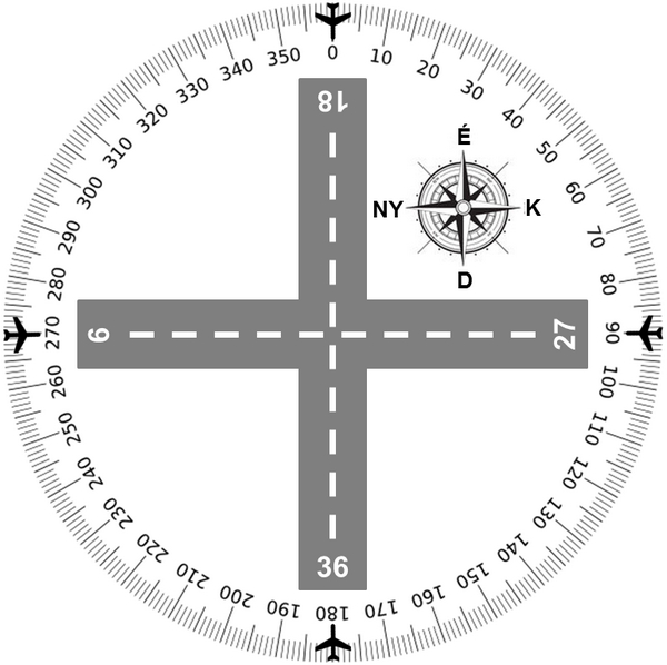 palya-tajolas-360