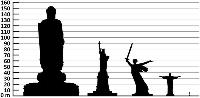 a-vilag-legmagasabb-szobrai